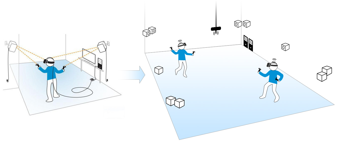 "ZVR携手TPCAST推出""矩阵""大空间无线多人模块化方案"