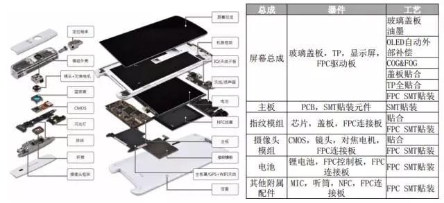 刚传来的大消息,劲拓打通OLED后段制造装备产业链