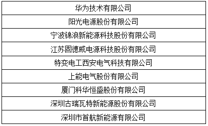 "OFweek 2017""维科杯""中国光伏行业年度评选获奖名单揭晓"