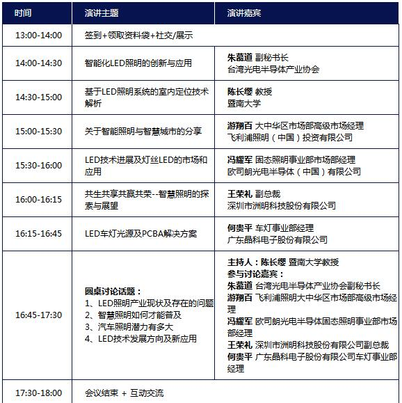 OFweek 2017(第十四届)中国LED照明产业高峰论坛今日举办