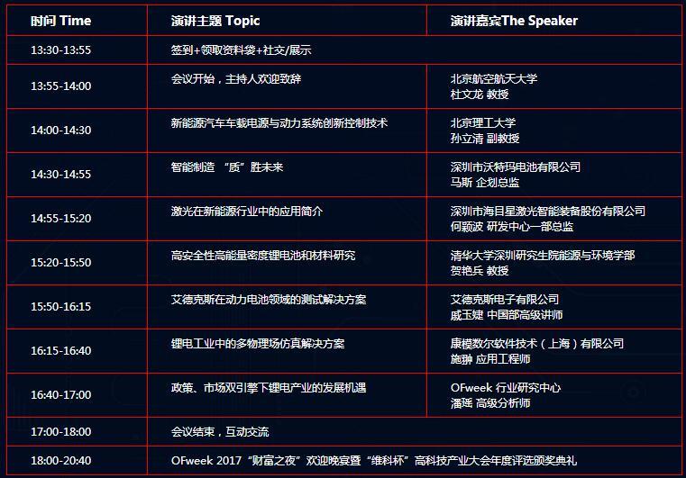 """""""OFweek 2017(第四届)中国锂电产业高峰论坛""""今日举办"""