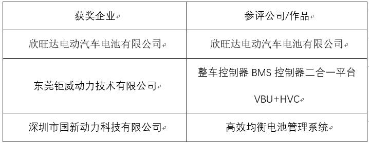 """OFweek 2017""""维科杯""""中国锂电行业年度评选获奖名单揭晓"""
