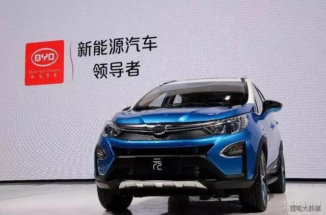 不想造车的电池企业不是好企业 盘点进军新能源汽车的电池企业
