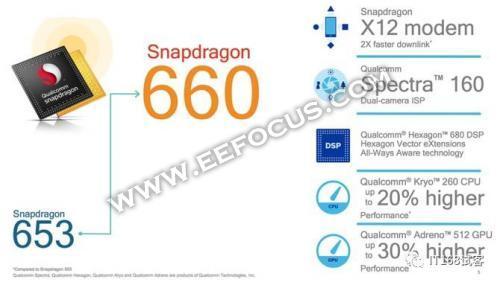 骁龙630和骁龙660对比,谁才是高通带给市场的神U?