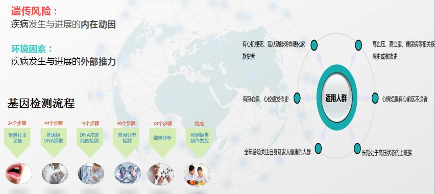 李光磊:心血管疾病精准医疗领域的研究