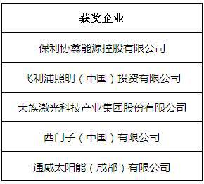 "OFweek 2017""维科杯""中国高科技行业最具社会责任感企业奖揭晓"