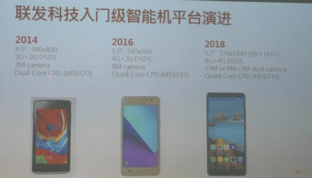 联发科技MT6739来袭 入门级4G智能机有福啦!
