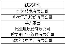 "OFweek 2017""维科杯""中国高科技行业最具变革力企业奖揭晓"