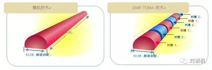 PDT相关国家标准正式公布 你了解PDT标准的优势吗?