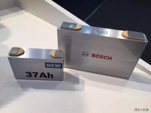 一文盘点最有前途的电池新技术