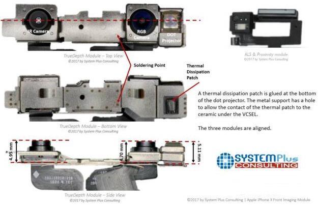它们分别是:近红外摄像头,tof测距传感器 红外泛光照明器,rgb摄像头
