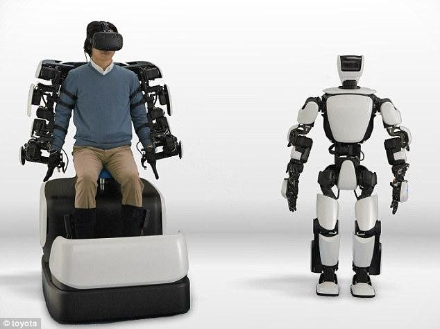 丰田推出新款T-HR3仿人机器人 可用于太空辅助作业