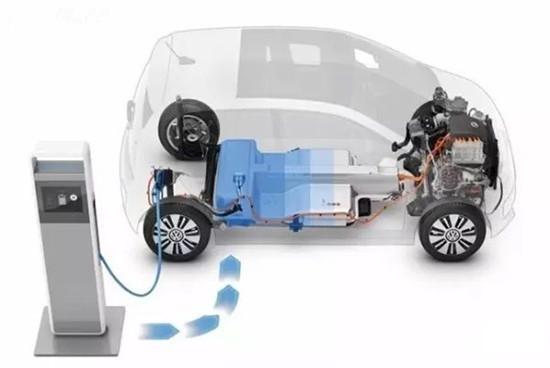 产业融合:电池企业和整车企业何时才能水乳交融