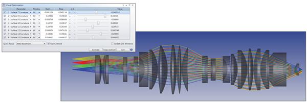 卓立汉光代理产品:Zemax光学设计软件,荣登Top 25仿真方案提供商榜单