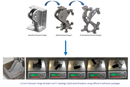 ATI Horizon增材制造利用3D打印更好地生产航空部件