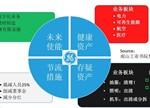 GE新政:工业复合体走到尽头