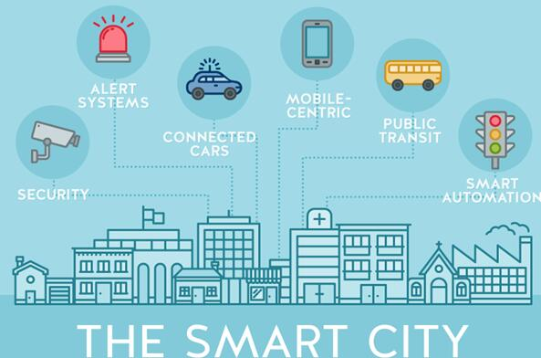 新型智慧城市推动城建档案管理创新