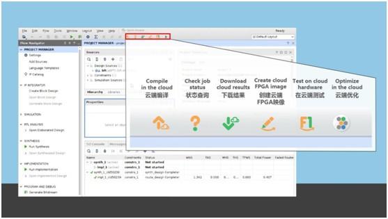 浦利丰发布FPGA云平台 为芯片设计提供云端优化