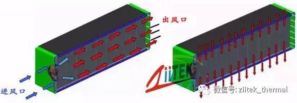 (动力电池模组风冷结构温升模拟)