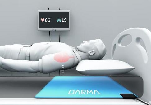 智慧养老:光纤传感智能床垫助力养老照护