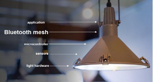 蓝牙技术联盟:照明即平台 | 第一篇