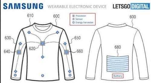 三星获智能衣专利:将在衣服中多个位置安装传感器