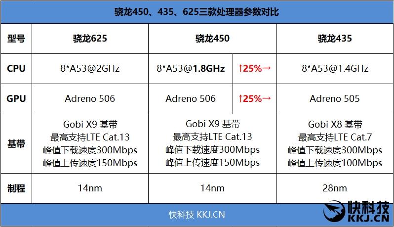 全面屏!红米5首发评测:史上性价比最高的小米手机