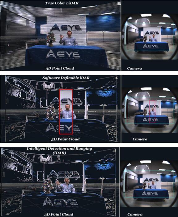 激光雷达又出新花样 AEye发布比LiDAR更智能的iDAR