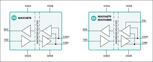Maxim推出隔离型CAN收发器 确保工业系统可靠通信