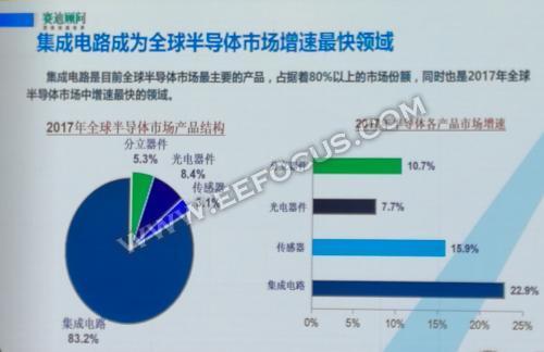 解读人工智能与中国集成电路产业发展趋势