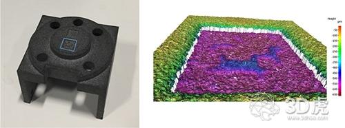 惠普实验室开发出3D打印对象的三阶段自动识别和认证系统