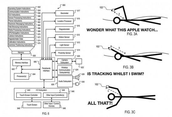 Apple  Watch将很快为游泳者提供无线电导航信息