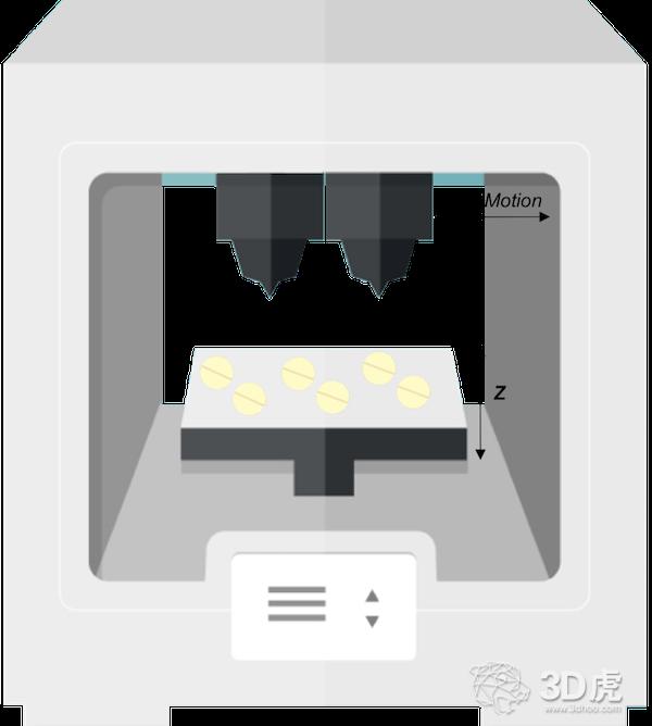 Vitae Industries开发可在10分钟内3D打印定制药物的AutoCompounder 3D打印机