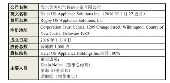 青岛海尔拟向子公司US SOLUTIONS增资5亿美元