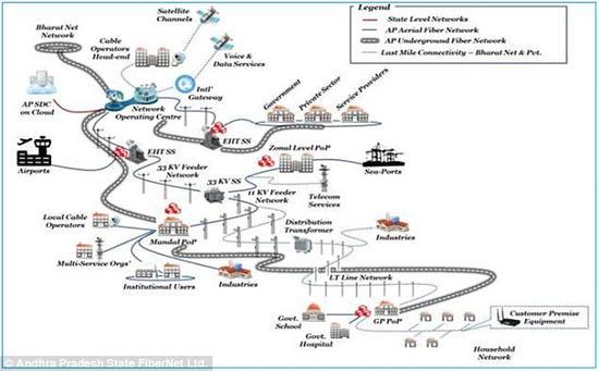 最新网络技术,不用铺设线缆即可实现高速网络