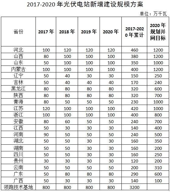 【年终盘点】2017年新葡京官网开户行业十大新葡京事件
