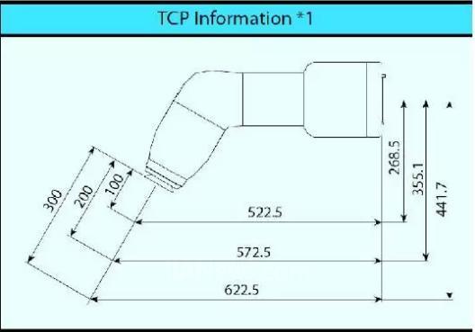 如何设置ABB喷涂雾化器的TCP?