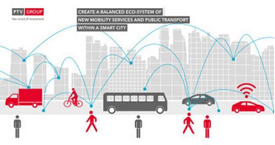 多家公司推出MaaS平台产品 助力未来智能城市交通