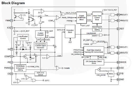 大联大友尚集团推出先进的脉冲频率调制(PFM)控制器