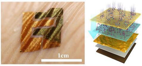 清华大学在类皮肤柔性生物器件及无创血糖测量上取得重大进展