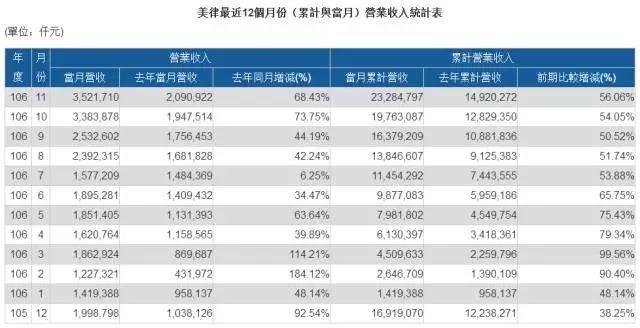 """苹果供应商之战:""""立讯+美律+康控""""战瑞声"""