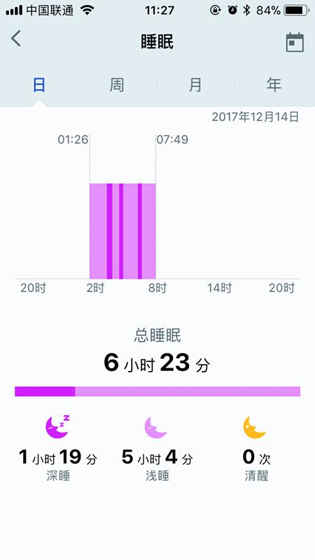 荣耀畅玩手环A2/运动蓝牙耳机/体脂秤荣耀逆龄神器评测