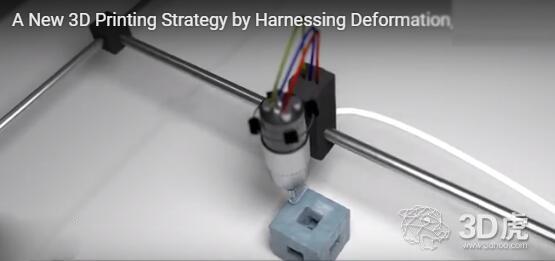 研究员开发出实现六种新的DIW 3D打印模式的新装置