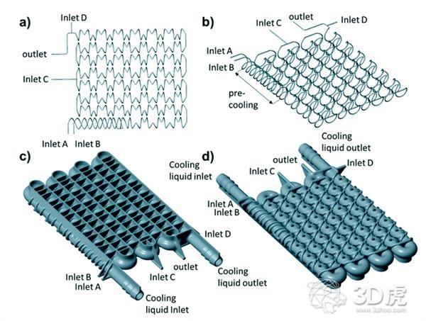 格拉茨大学使用3D打印钢反应器将温室气体转换为治疗昏睡病药物