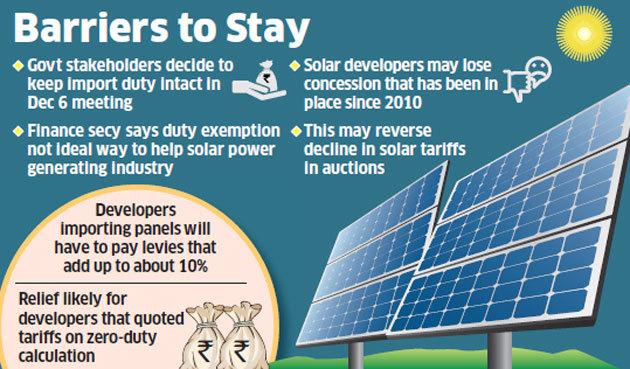 印媒:政府拒绝取消太阳能电池进口税