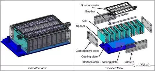 【盘点】国外电动车方形电池模块 - ofweek锂电网