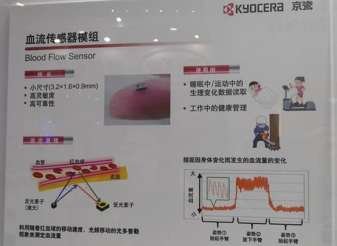 极小尺寸血流传感器能否成为智能手机新亮点?