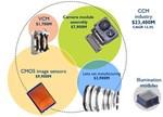 ST的ToF传感器感悟:创新和机遇
