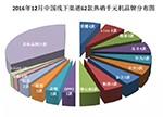 2016年12月中国热销千元机供应商及核心部件市场风向解读