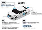 ADAS的合纵连横 宝马核心计划解读